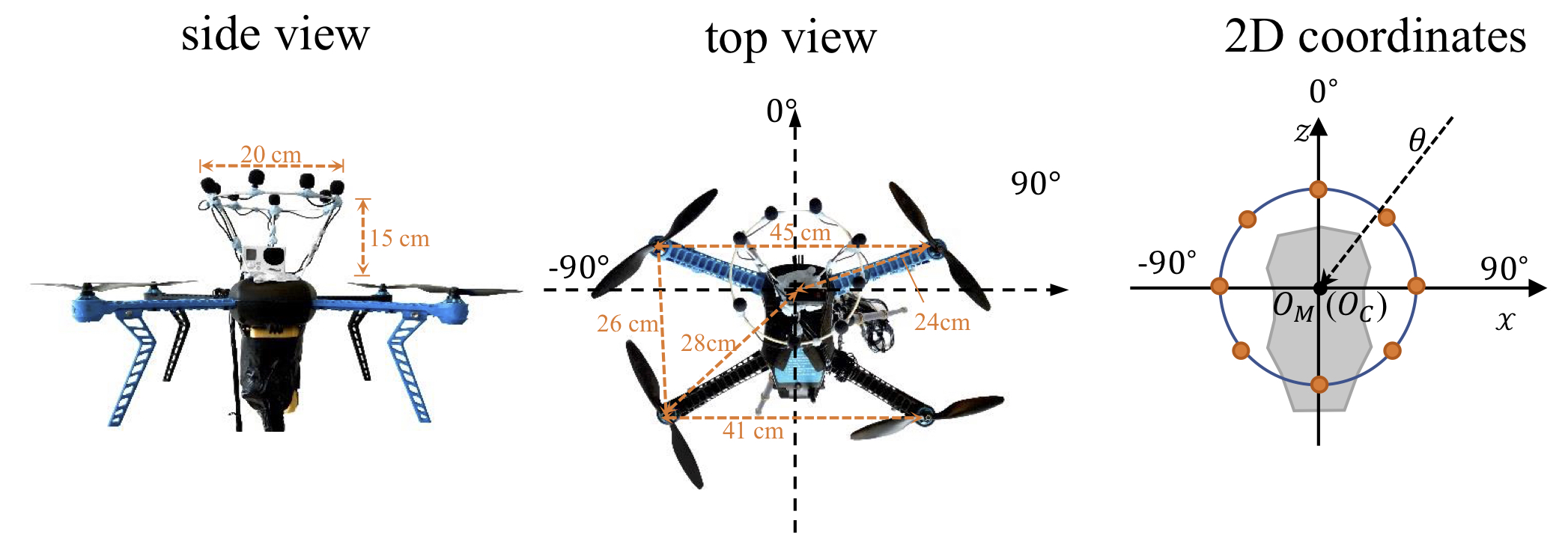 Audio-visual sensing from a quadcopter: dataset and